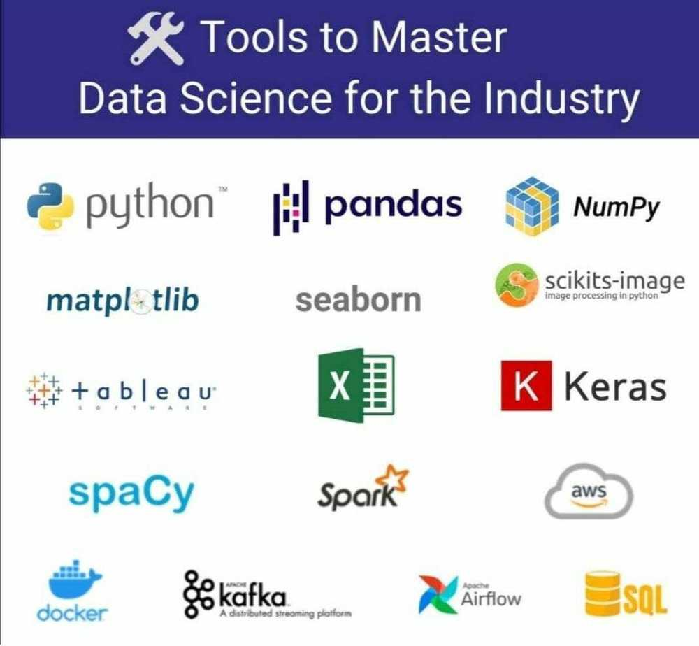 Data Science tools to master